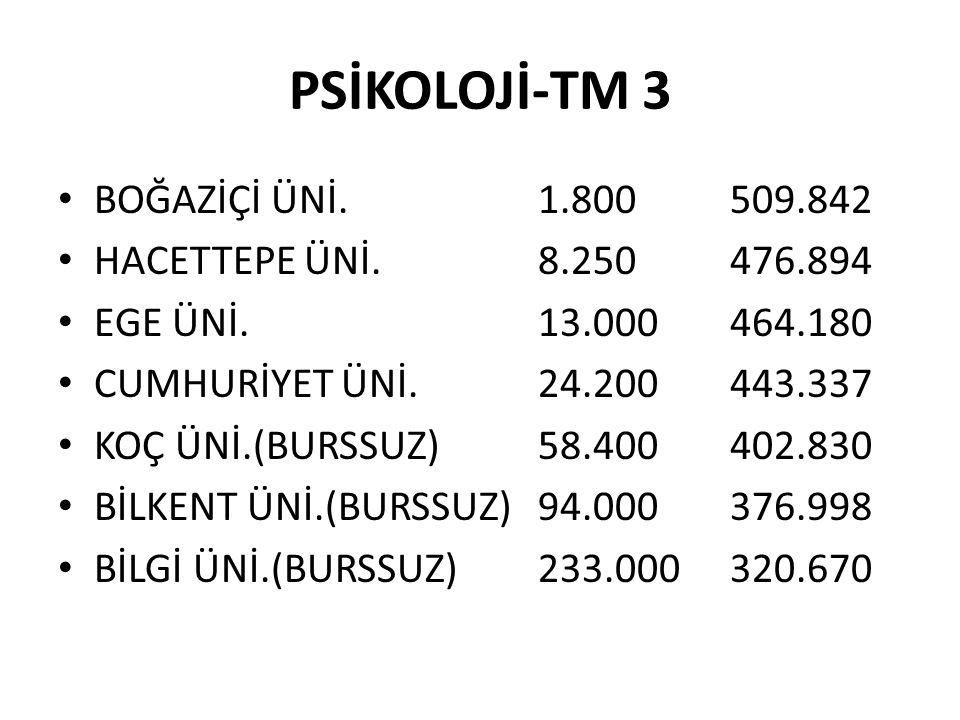 PSİKOLOJİ-TM 3 BOĞAZİÇİ ÜNİ. 1.800 509.842