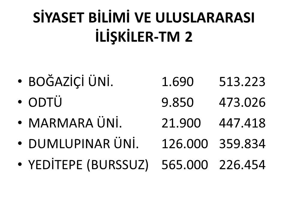 SİYASET BİLİMİ VE ULUSLARARASI İLİŞKİLER-TM 2