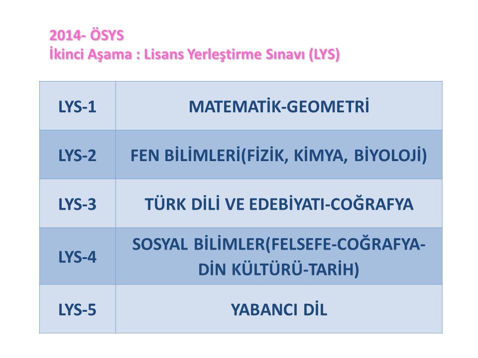 2014- ÖSYS İkinci Aşama : Lisans Yerleştirme Sınavı (LYS)