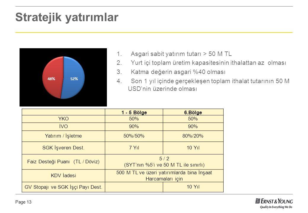 Stratejik yatırımlar Asgari sabit yatırım tutarı > 50 M TL