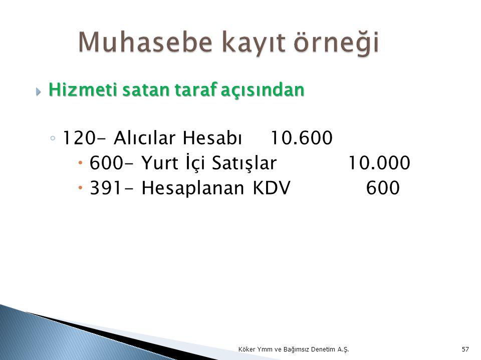 Muhasebe kayıt örneği 120- Alıcılar Hesabı 10.600