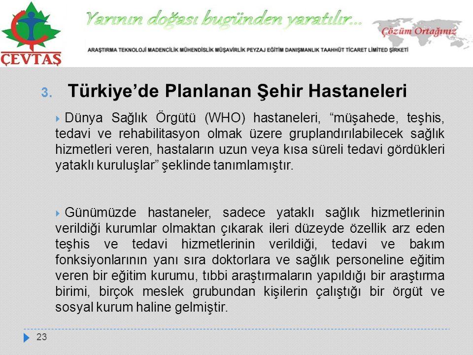 Türkiye'de Planlanan Şehir Hastaneleri