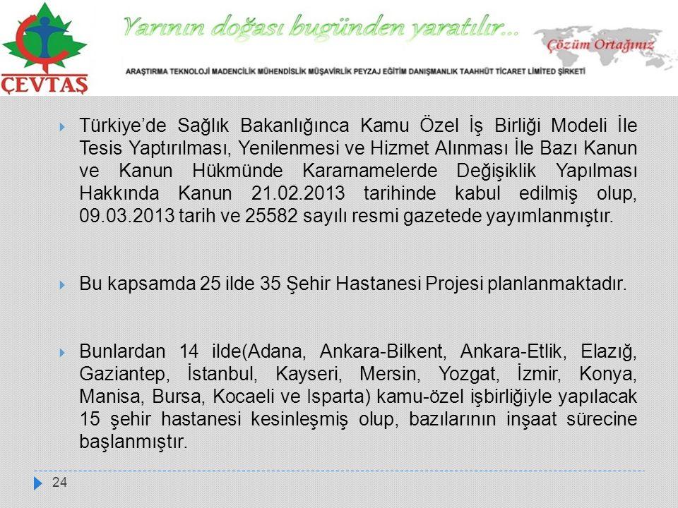 Türkiye'de Sağlık Bakanlığınca Kamu Özel İş Birliği Modeli İle Tesis Yaptırılması, Yenilenmesi ve Hizmet Alınması İle Bazı Kanun ve Kanun Hükmünde Kararnamelerde Değişiklik Yapılması Hakkında Kanun 21.02.2013 tarihinde kabul edilmiş olup, 09.03.2013 tarih ve 25582 sayılı resmi gazetede yayımlanmıştır.