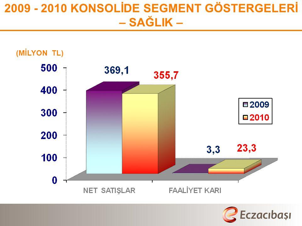 2009 - 2010 KONSOLİDE SEGMENT GÖSTERGELERİ
