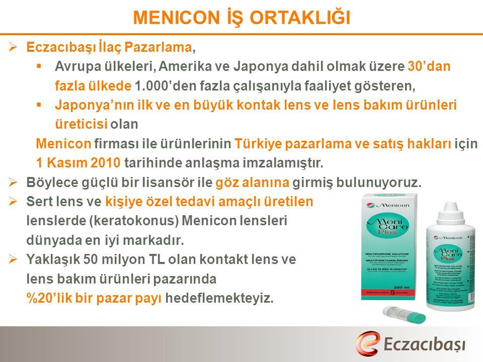 MENICON İŞ ORTAKLIĞI Eczacıbaşı İlaç Pazarlama,