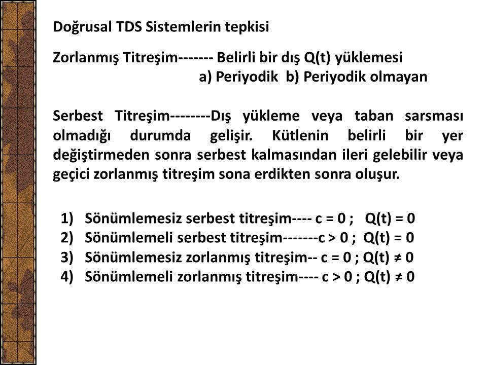 Doğrusal TDS Sistemlerin tepkisi