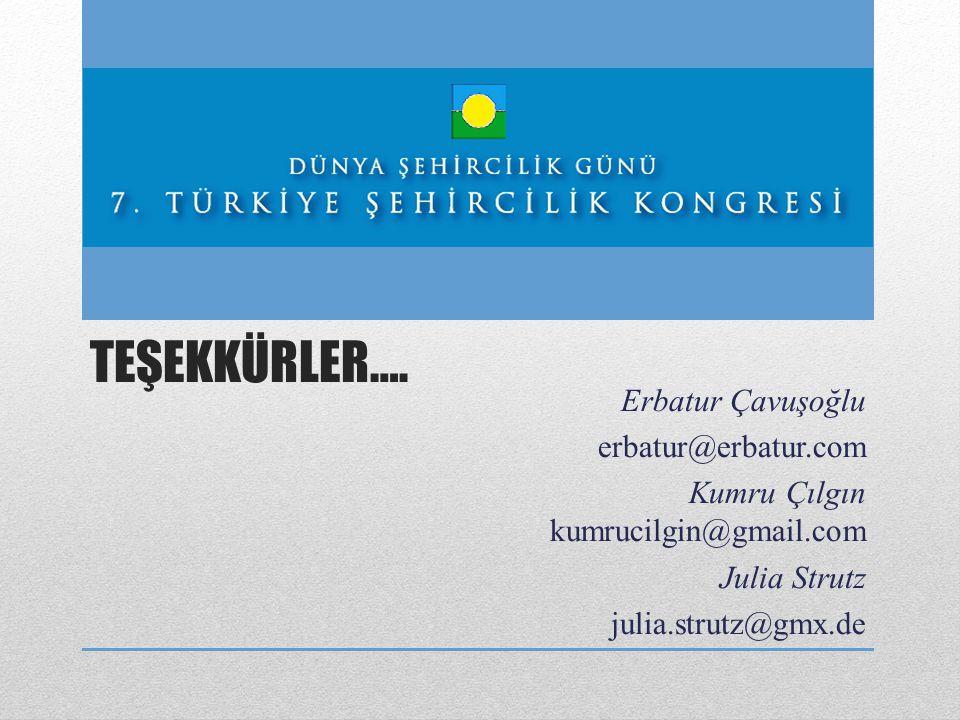 TEŞEKKÜRLER…. Erbatur Çavuşoğlu erbatur@erbatur.com