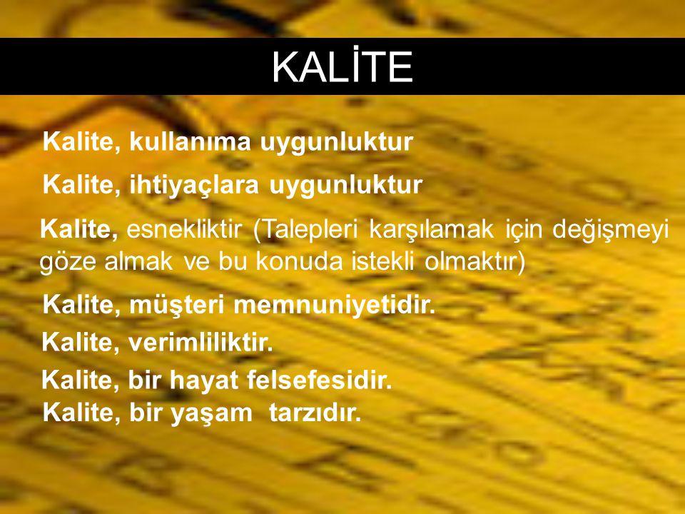 KALİTE Kalite, kullanıma uygunluktur Kalite, ihtiyaçlara uygunluktur