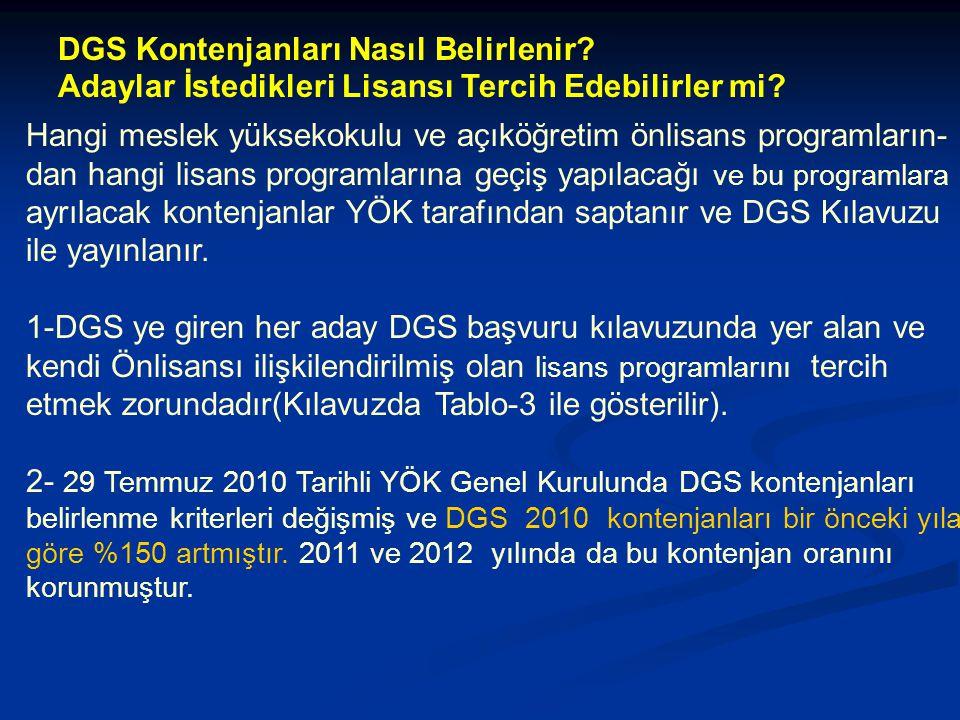 DGS Kontenjanları Nasıl Belirlenir