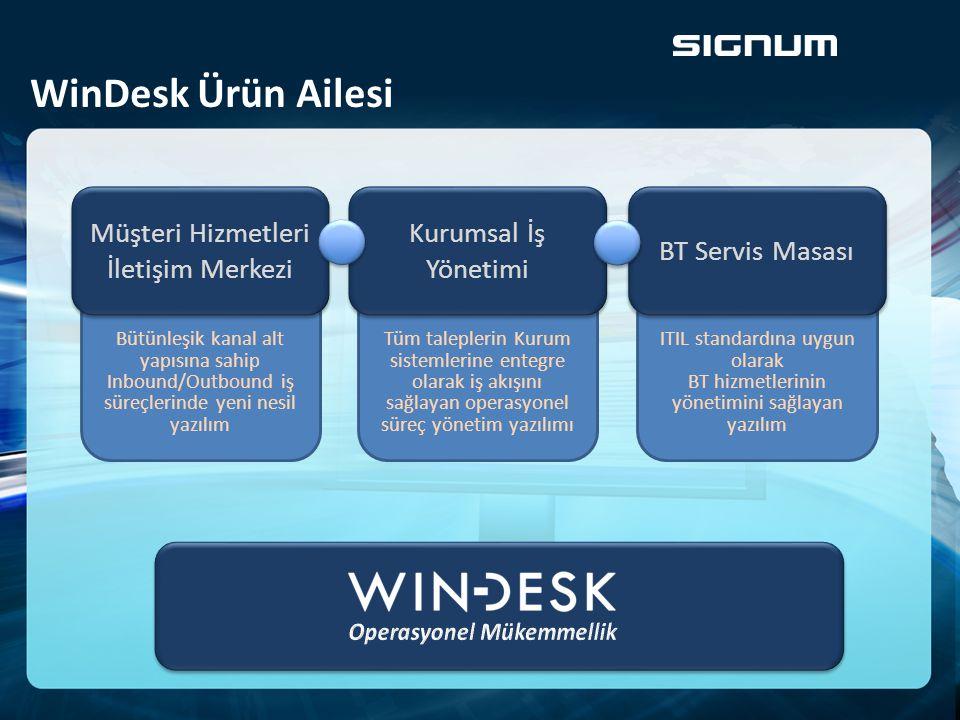 WinDesk Ürün Ailesi Müşteri Hizmetleri İletişim Merkezi