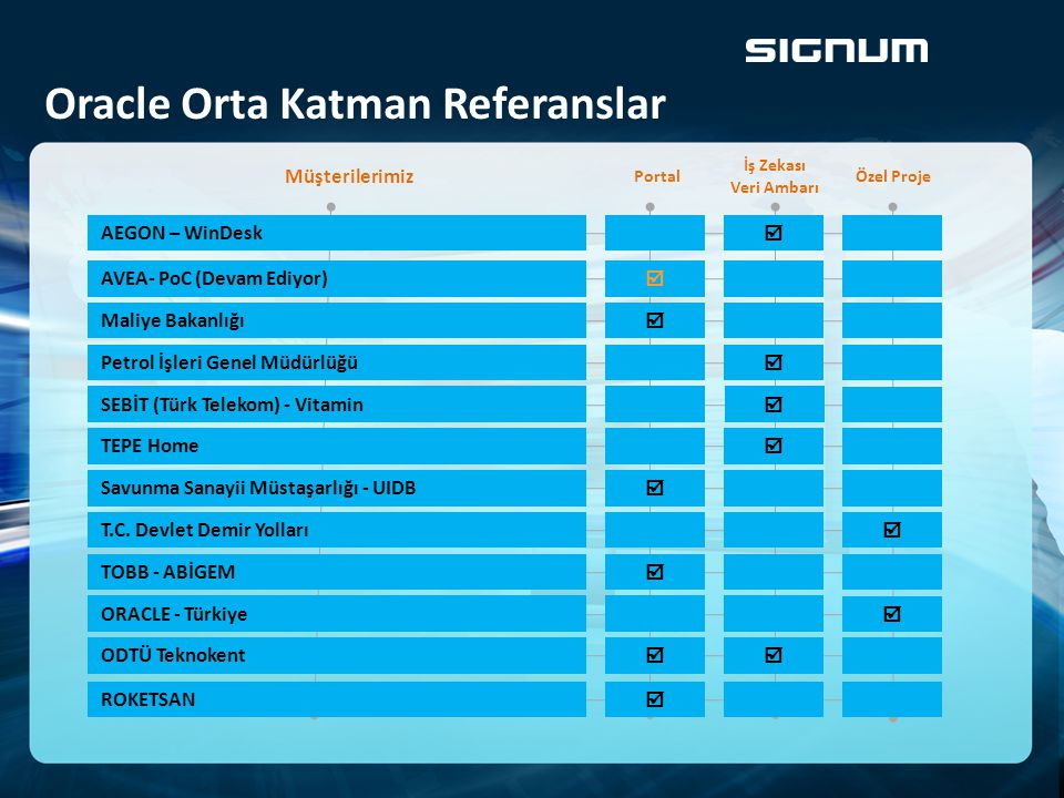 Oracle Orta Katman Referanslar
