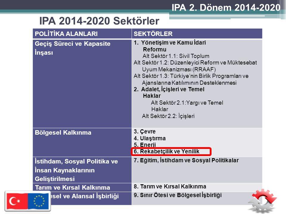 IPA 2014-2020 Sektörler IPA 2. Dönem 2014-2020 POLİTİKA ALANLARI