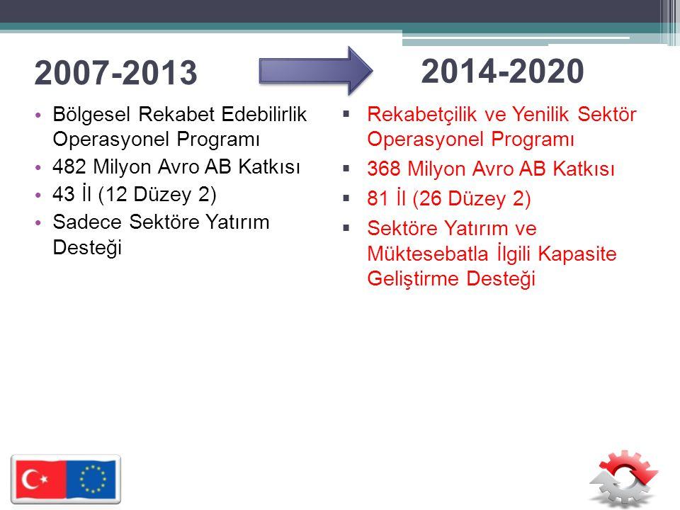 2007-2013 2014-2020 Bölgesel Rekabet Edebilirlik Operasyonel Programı