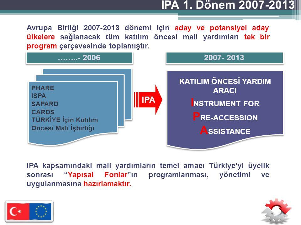 KATILIM ÖNCESİ YARDIM ARACI INSTRUMENT FOR PRE-ACCESSION ASSISTANCE