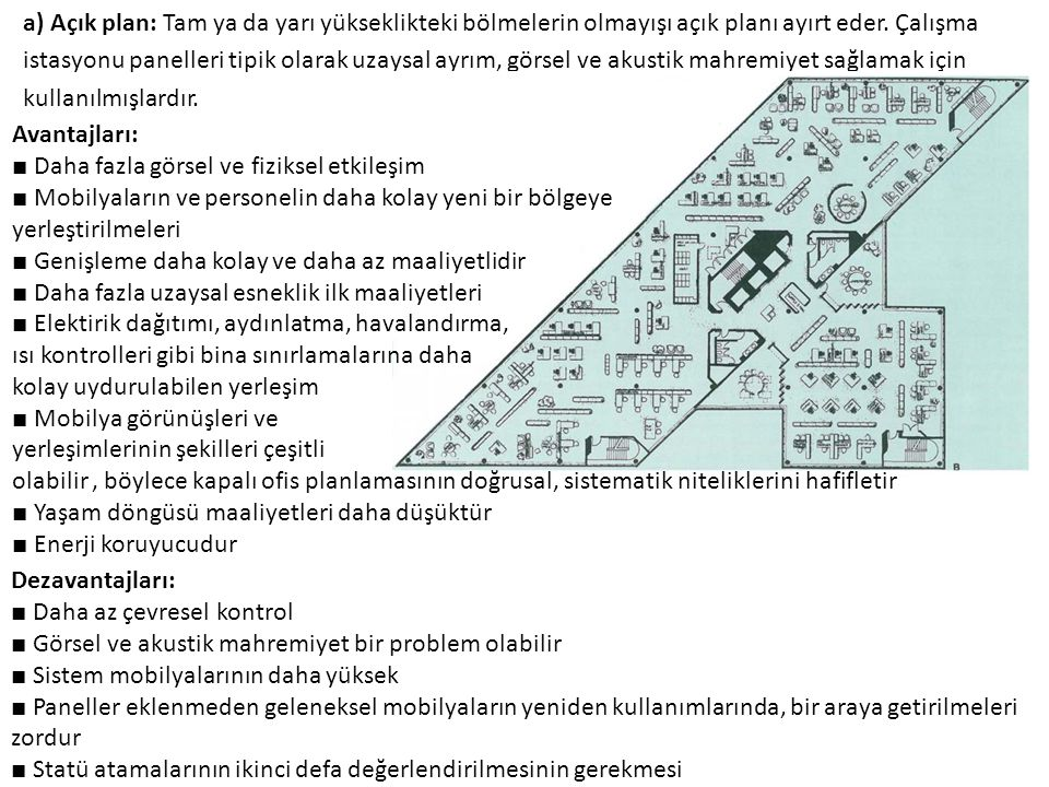 a) Açık plan: Tam ya da yarı yükseklikteki bölmelerin olmayışı açık planı ayırt eder. Çalışma