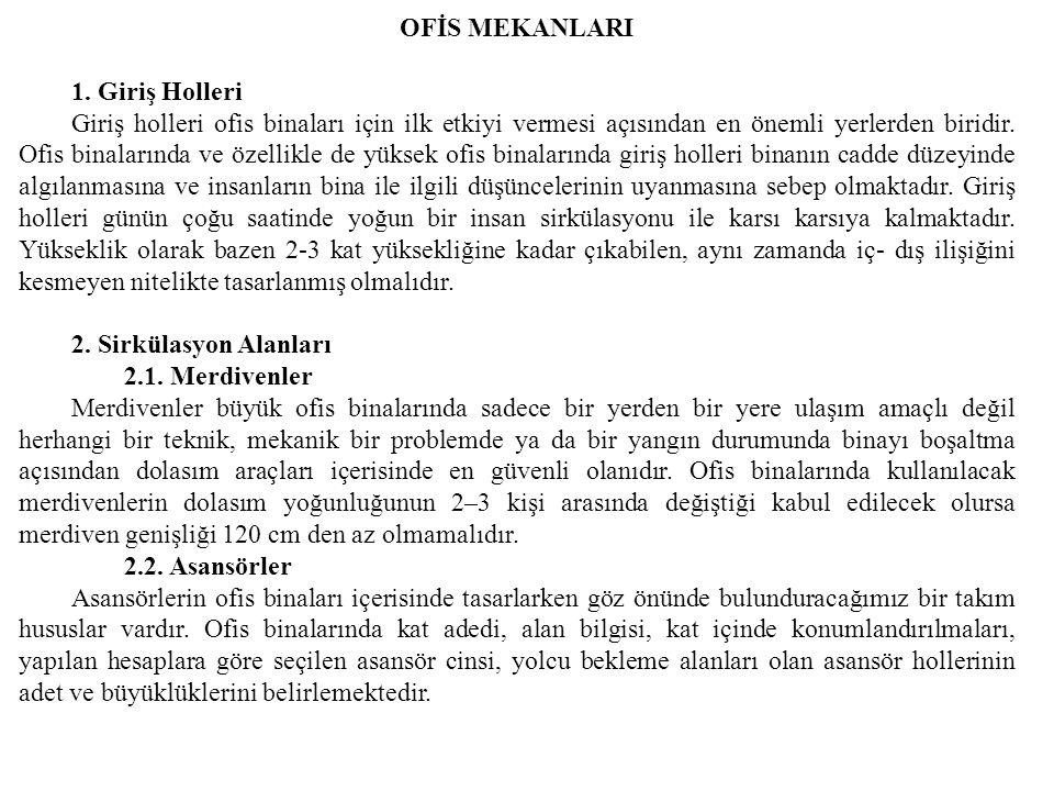 OFİS MEKANLARI 1. Giriş Holleri.