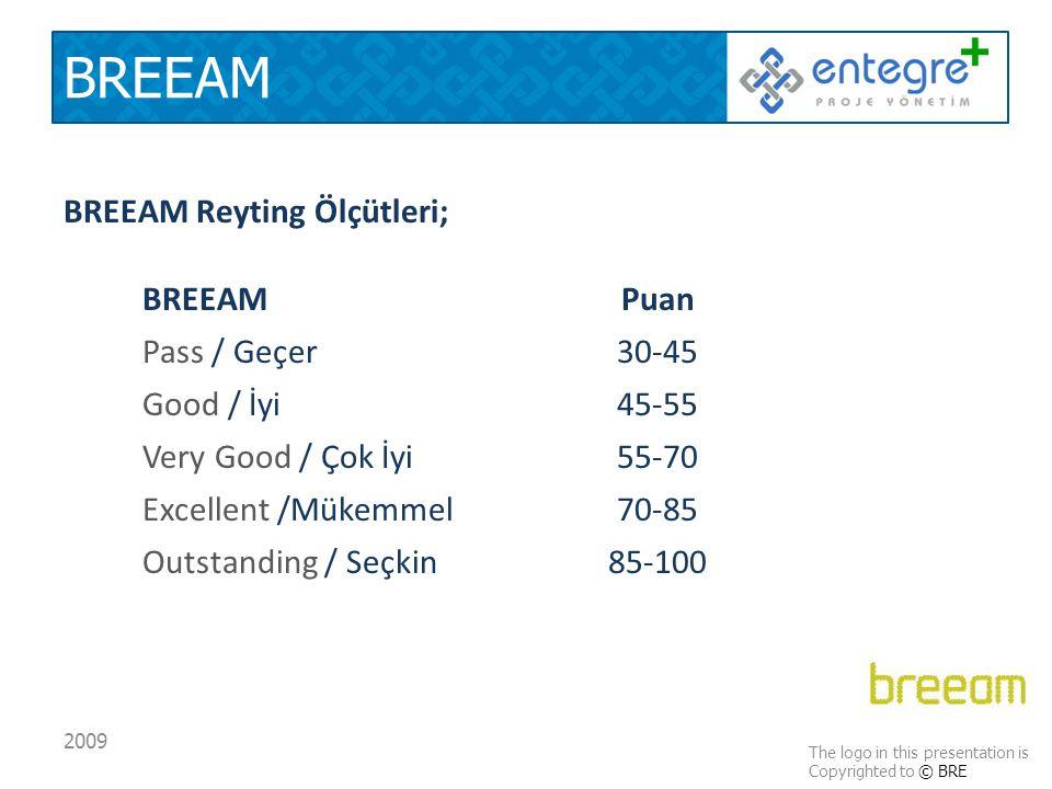 BREEAM BREEAM Reyting Ölçütleri; BREEAM Puan Pass / Geçer 30-45