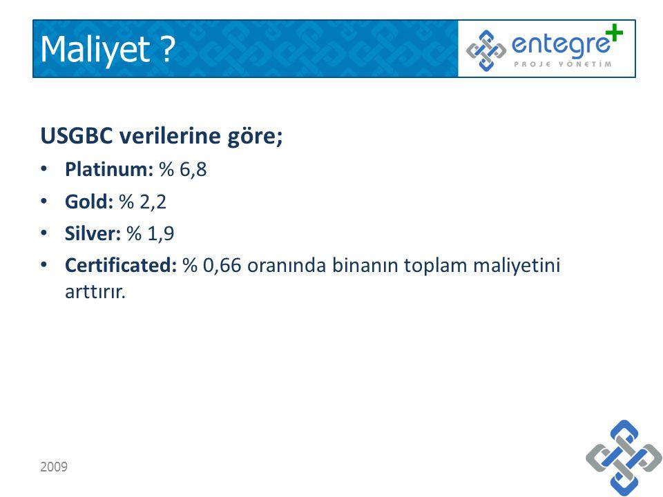 Maliyet USGBC verilerine göre; Platinum: % 6,8 Gold: % 2,2