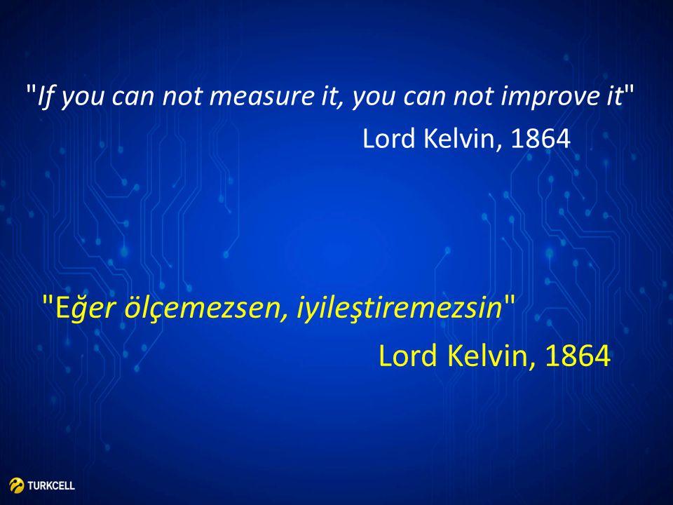 Eğer ölçemezsen, iyileştiremezsin Lord Kelvin, 1864