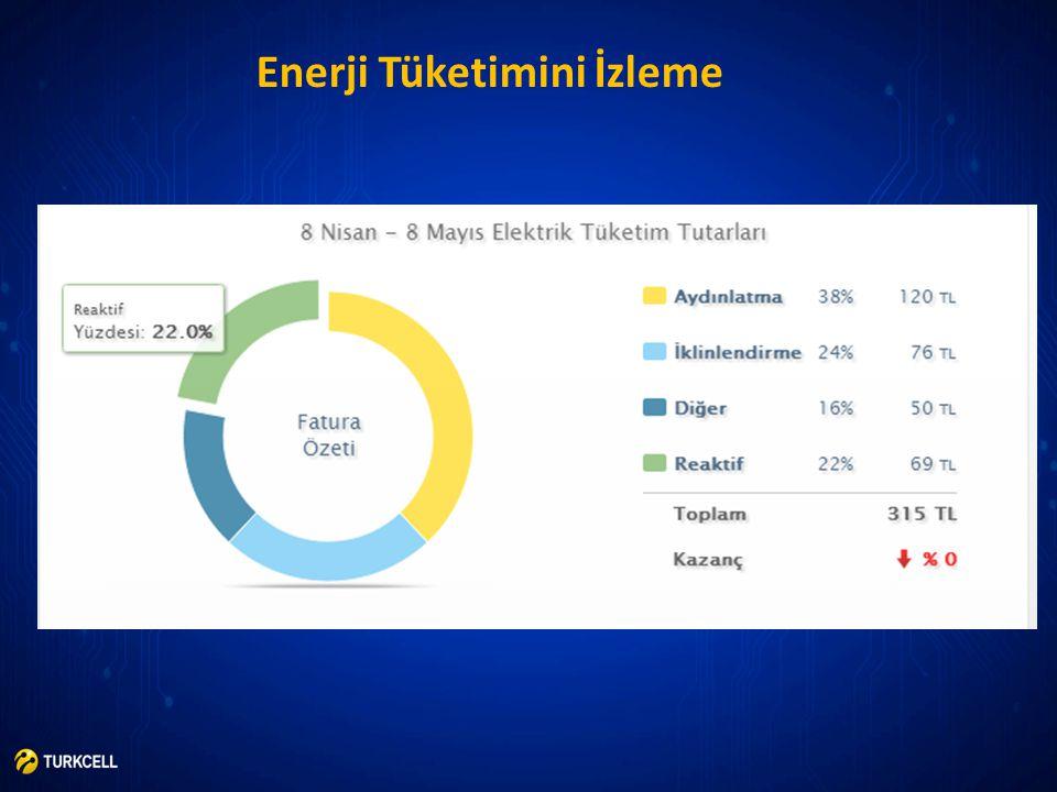 Enerji Tüketimini İzleme
