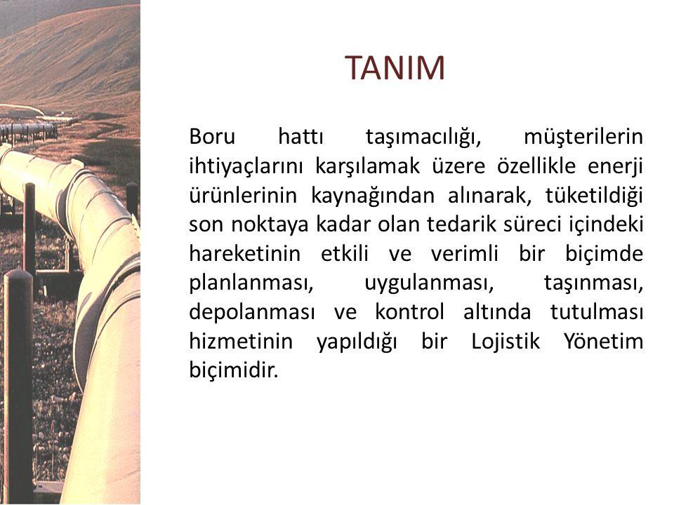 TANIM