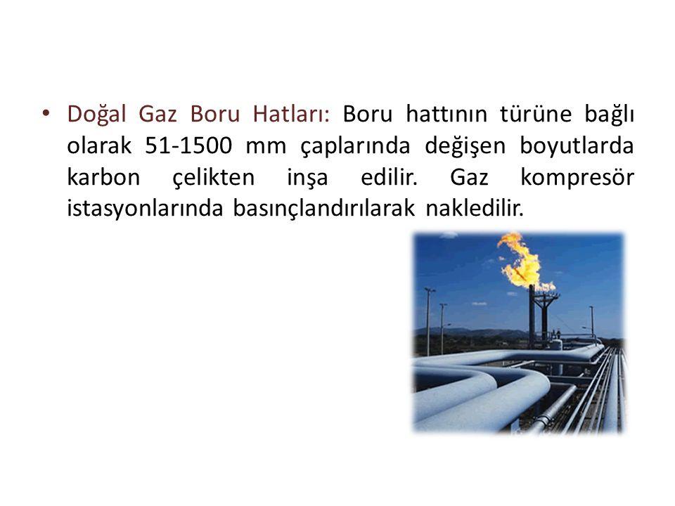 Doğal Gaz Boru Hatları: Boru hattının türüne bağlı olarak 51-1500 mm çaplarında değişen boyutlarda karbon çelikten inşa edilir.