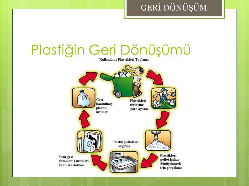 Plastiğin Geri Dönüşümü