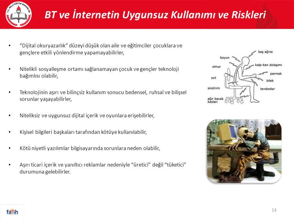 BT ve İnternetin Uygunsuz Kullanımı ve Riskleri