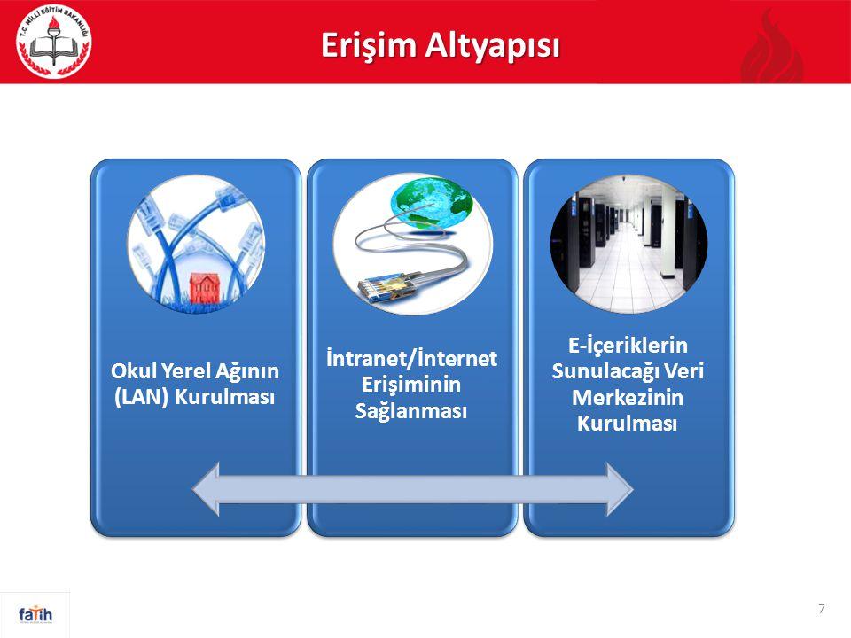Erişim Altyapısı E-İçeriklerin Sunulacağı Veri Merkezinin Kurulması
