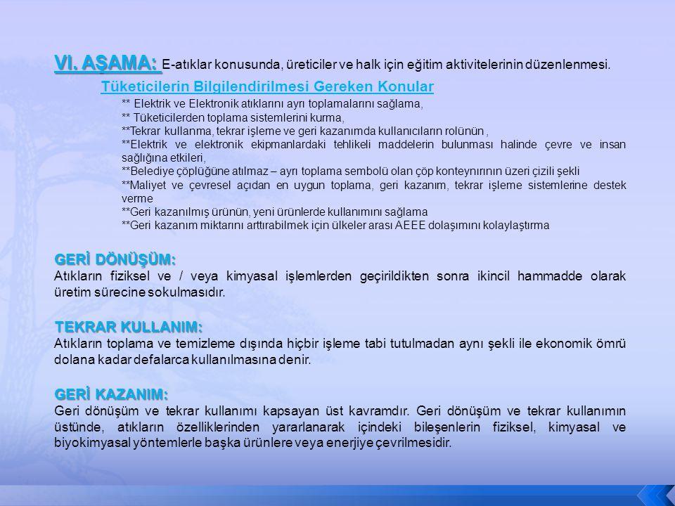 VI. AŞAMA: E-atıklar konusunda, üreticiler ve halk için eğitim aktivitelerinin düzenlenmesi.