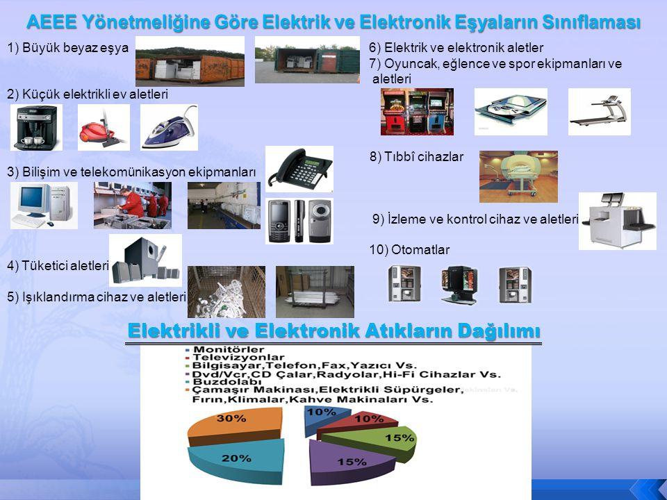 AEEE Yönetmeliğine Göre Elektrik ve Elektronik Eşyaların Sınıflaması