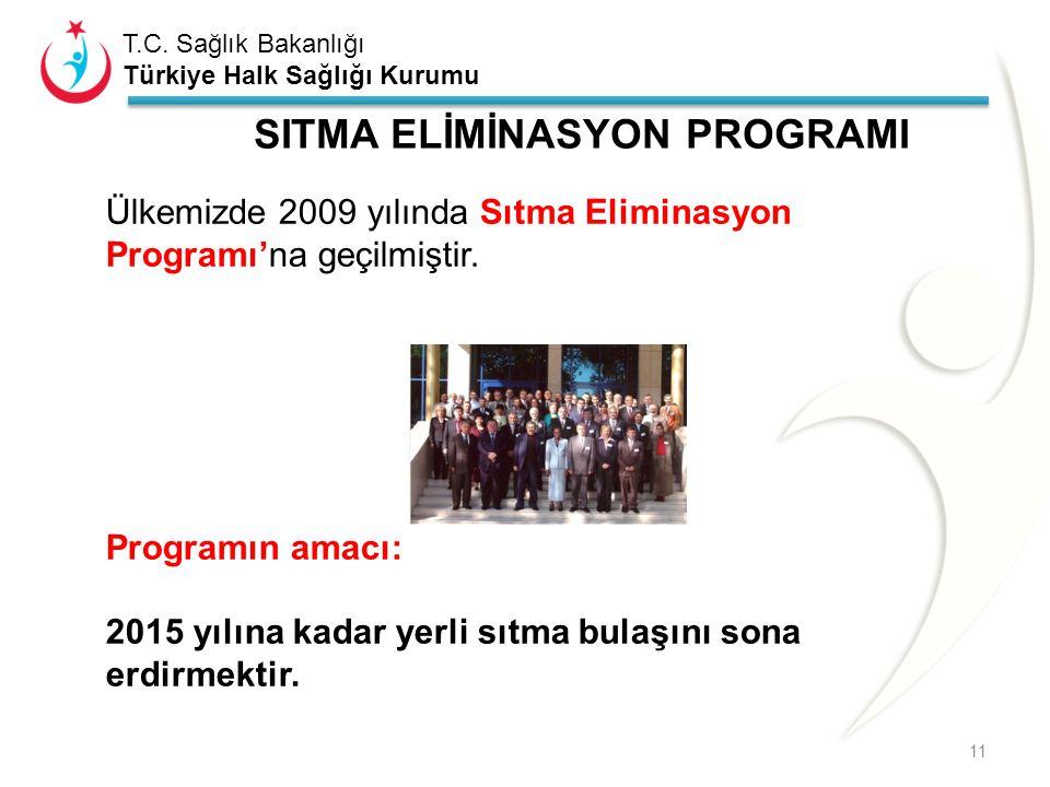 SITMA ELİMİNASYON PROGRAMI