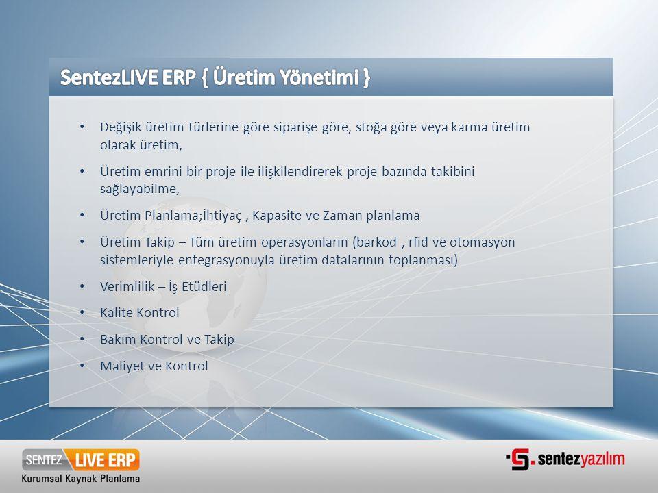 SentezLIVE ERP { Üretim Yönetimi }