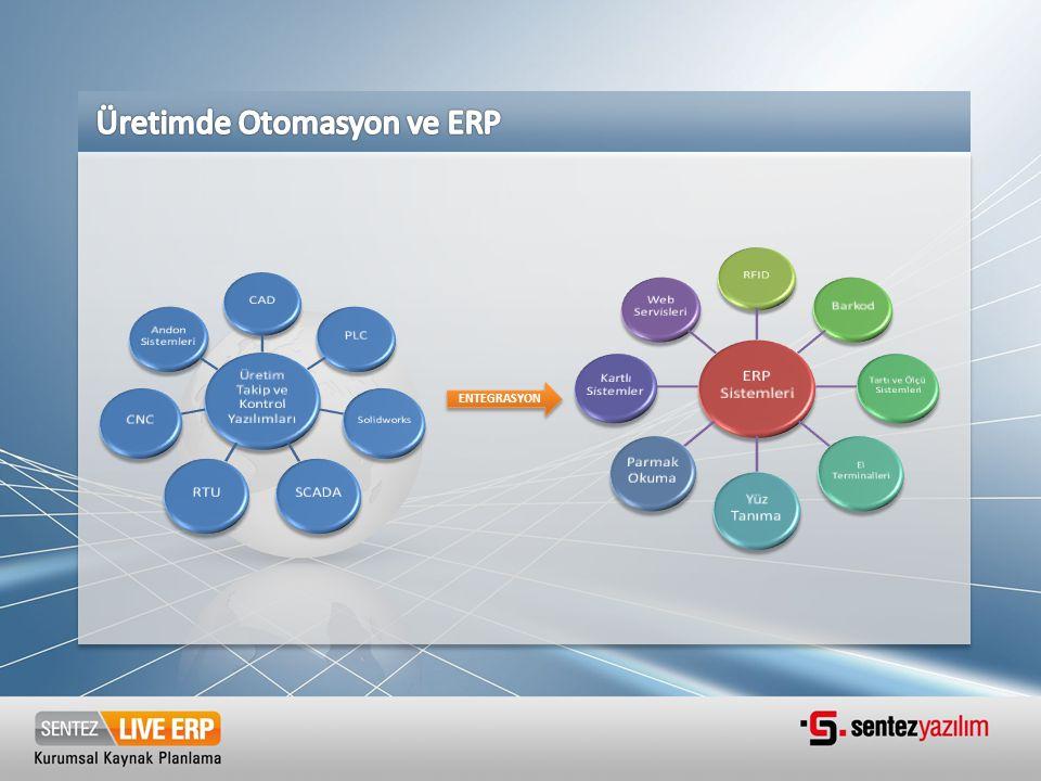 Üretimde Otomasyon ve ERP