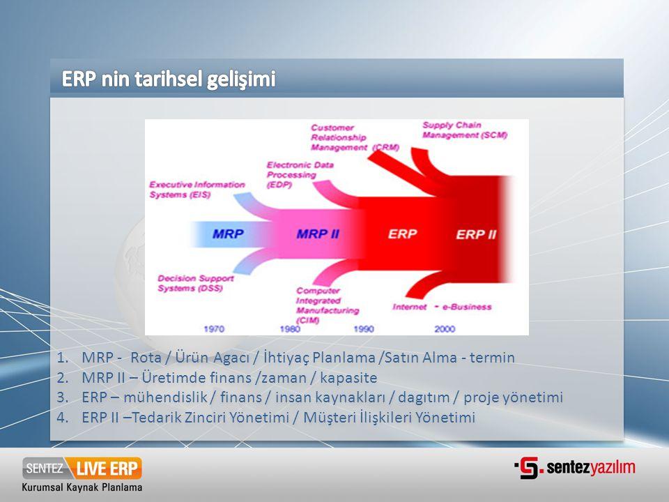 ERP nin tarihsel gelişimi