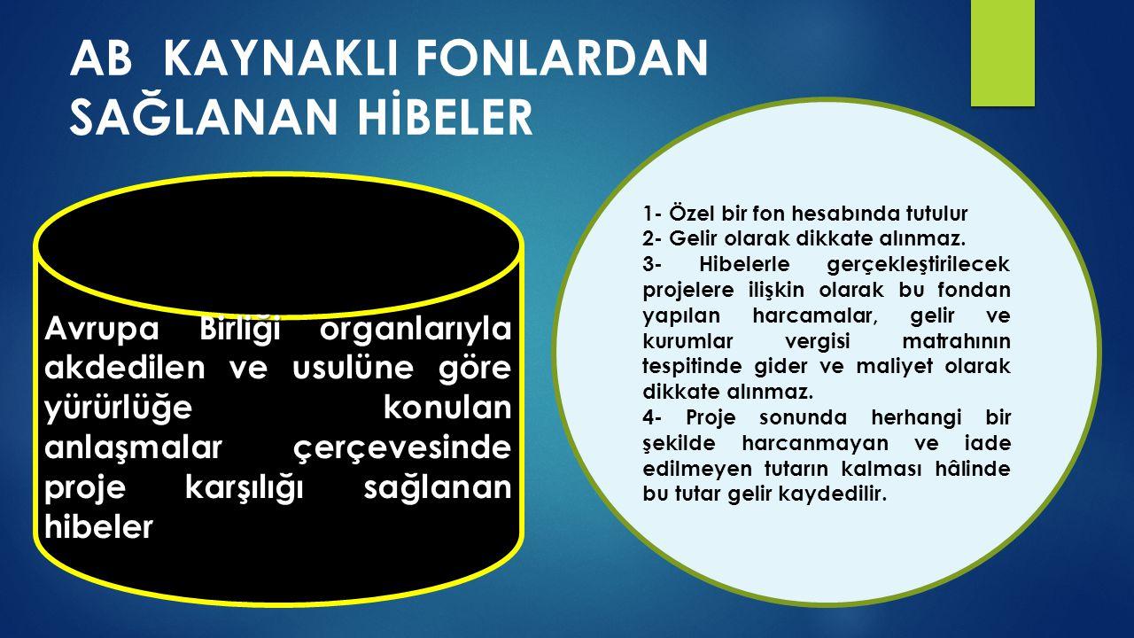 AB KAYNAKLI FONLARDAN SAĞLANAN HİBELER
