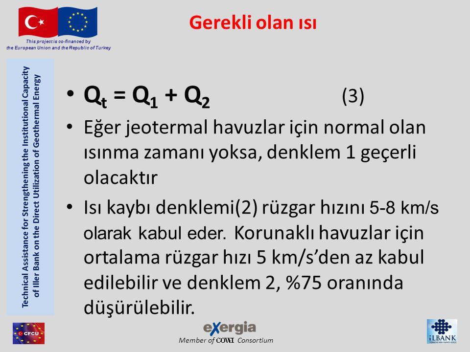 Qt = Q1 + Q2 (3) Gerekli olan ısı