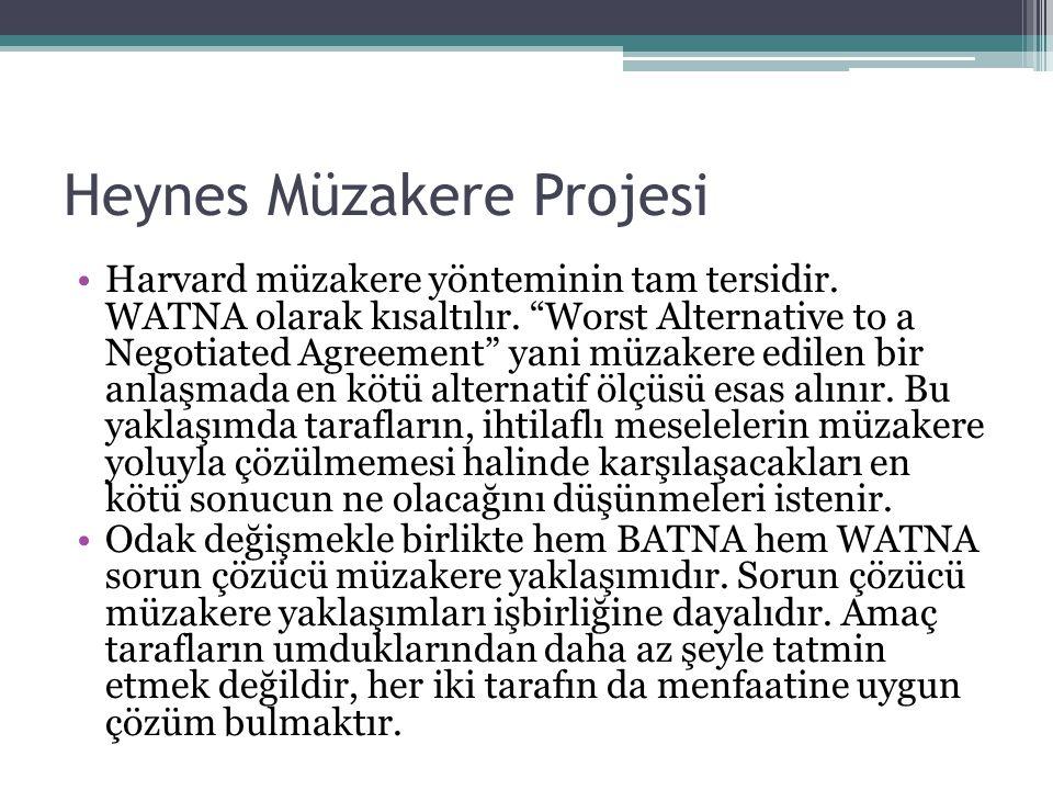 Heynes Müzakere Projesi