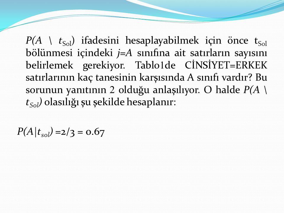 P(A \ tSol) ifadesini hesaplayabilmek için önce tSol bölünmesi içindeki j=A sınıfına ait satırların sayısını belirlemek gerekiyor.