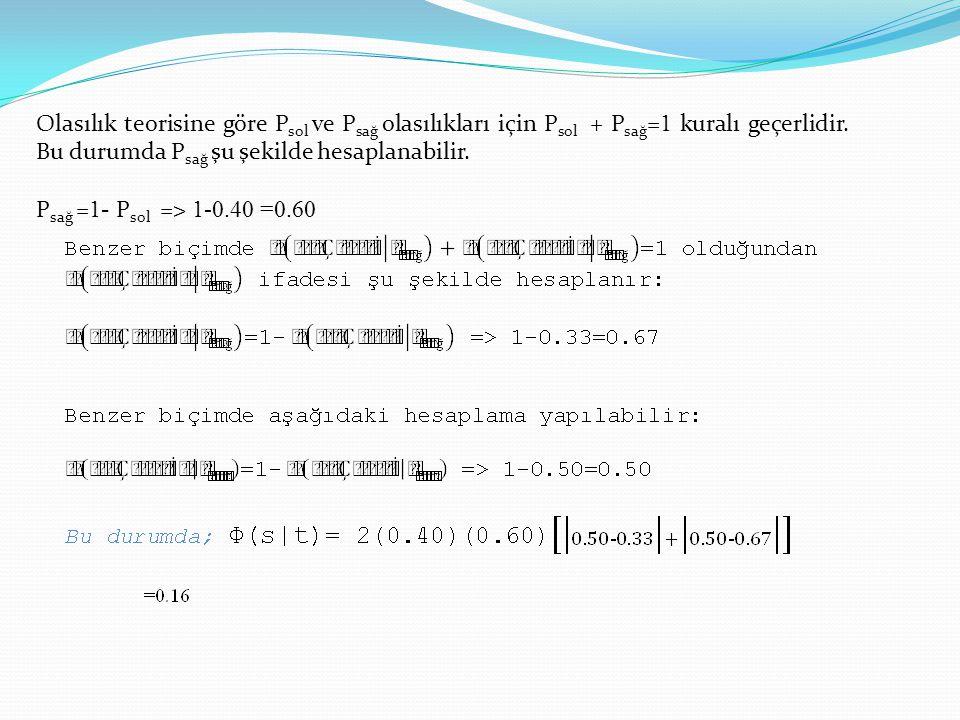Olasılık teorisine göre Psol ve Psağ olasılıkları için Psol + Psağ=1 kuralı geçerlidir. Bu durumda Psağ şu şekilde hesaplanabilir.