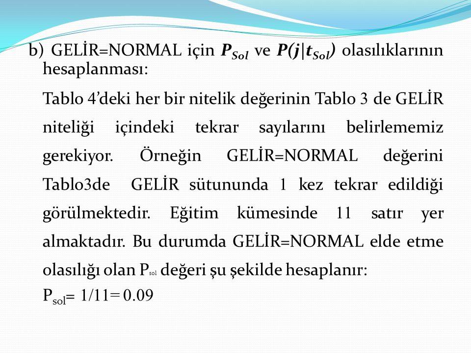 b) GELİR=NORMAL için PSol ve P(j|tSol) olasılıklarının hesaplanması: Tablo 4'deki her bir nitelik değerinin Tablo 3 de GELİR niteliği içindeki tekrar sayılarını belirlememiz gerekiyor.