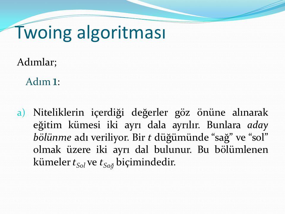 Twoing algoritması Adımlar; Adım 1: