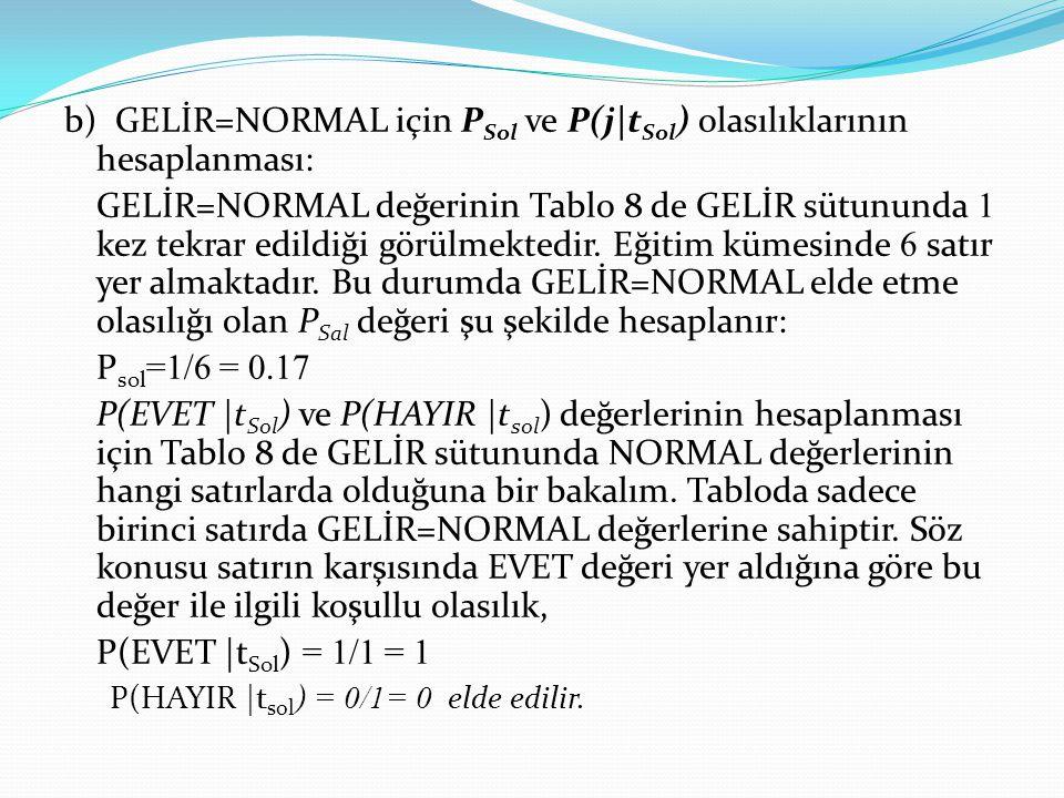b) GELİR=NORMAL için PSol ve P(j|tSol) olasılıklarının hesaplanması: