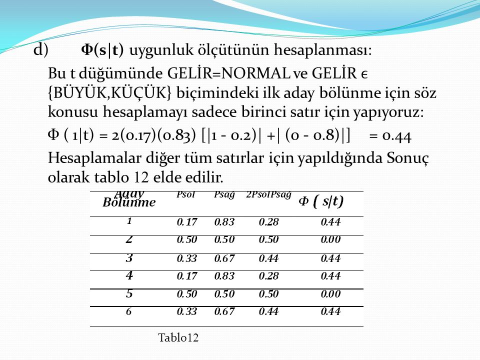 d) Ф(s|t) uygunluk ölçütünün hesaplanması: