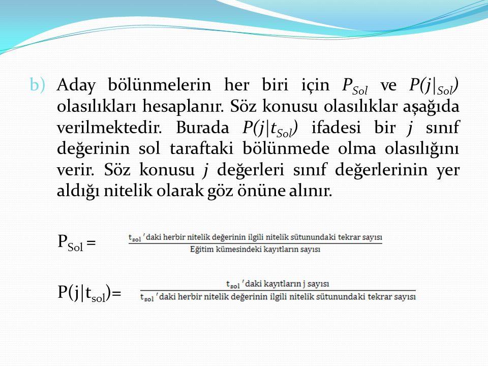 b) Aday bölünmelerin her biri için PSol ve P(j|Sol) olasılıkları hesaplanır.
