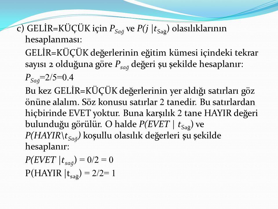 c) GELİR=KÜÇÜK için PSağ ve P(j |tSağ) olasılıklarının hesaplanması: GELİR=KÜÇÜK değerlerinin eğitim kümesi içindeki tekrar sayısı 2 olduğuna göre Psağ değeri şu şekilde hesaplanır: PSağ=2/5=0.4 Bu kez GELİR=KÜÇÜK değerlerinin yer aldığı satırları göz önüne alalım.