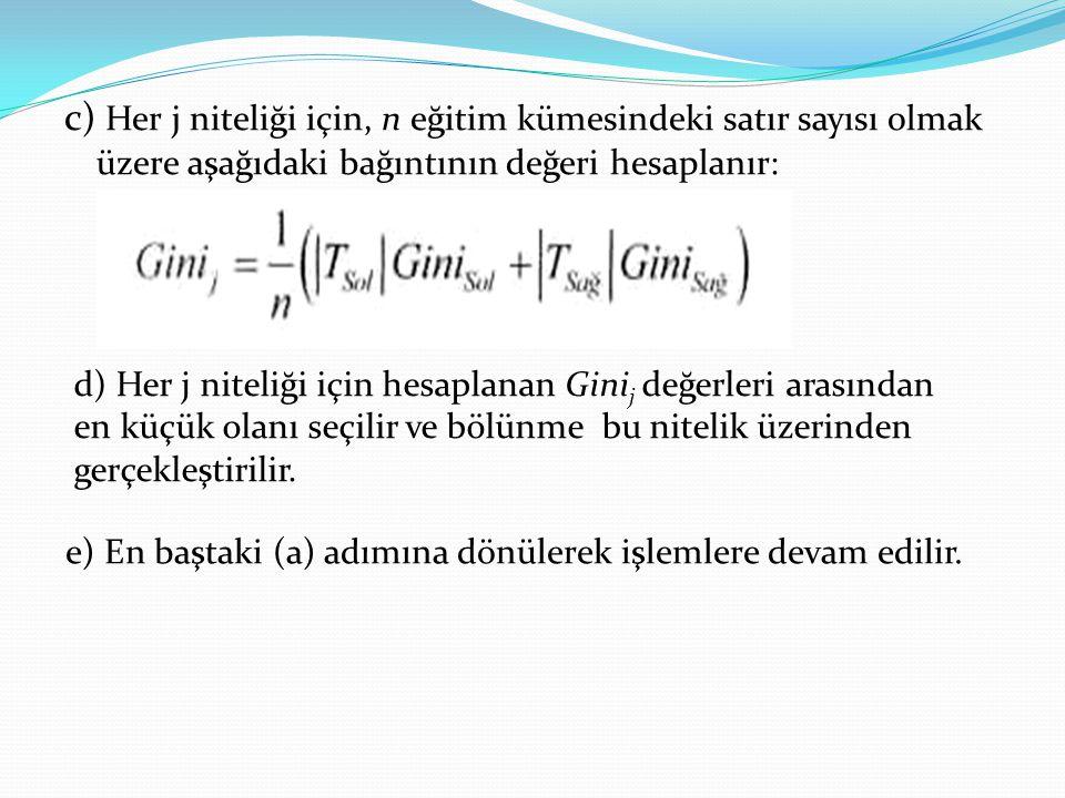 c) Her j niteliği için, n eğitim kümesindeki satır sayısı olmak üzere aşağıdaki bağıntının değeri hesaplanır:
