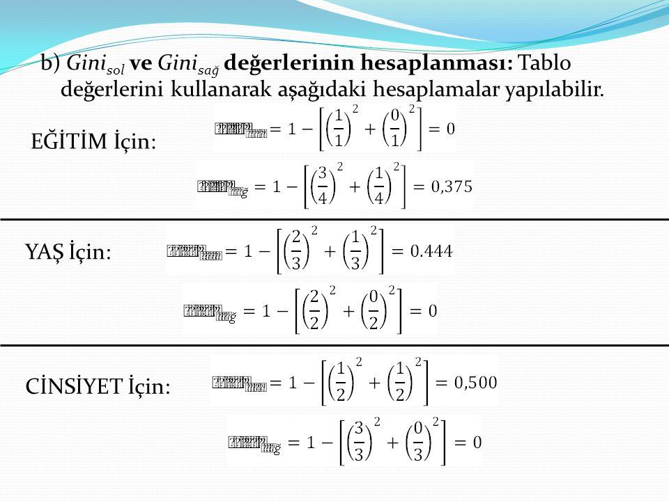b) Ginisol ve Ginisağ değerlerinin hesaplanması: Tablo değerlerini kullanarak aşağıdaki hesaplamalar yapılabilir.