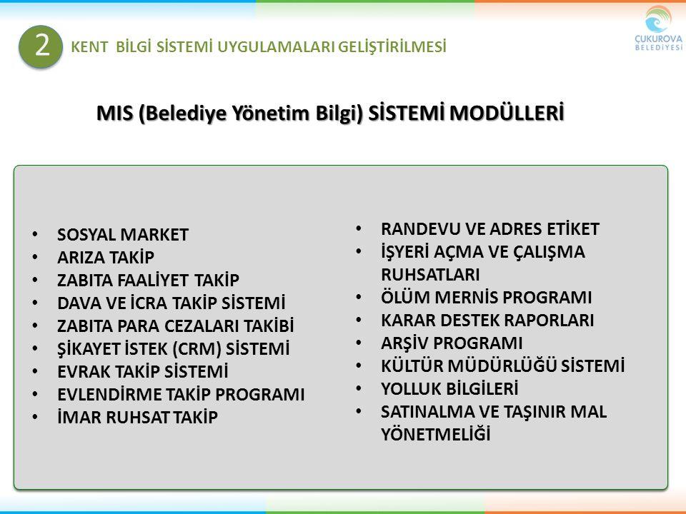 2 MIS (Belediye Yönetim Bilgi) SİSTEMİ MODÜLLERİ