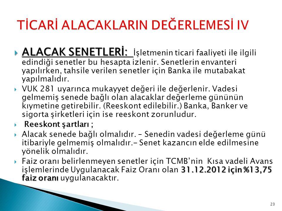 TİCARİ ALACAKLARIN DEĞERLEMESİ IV